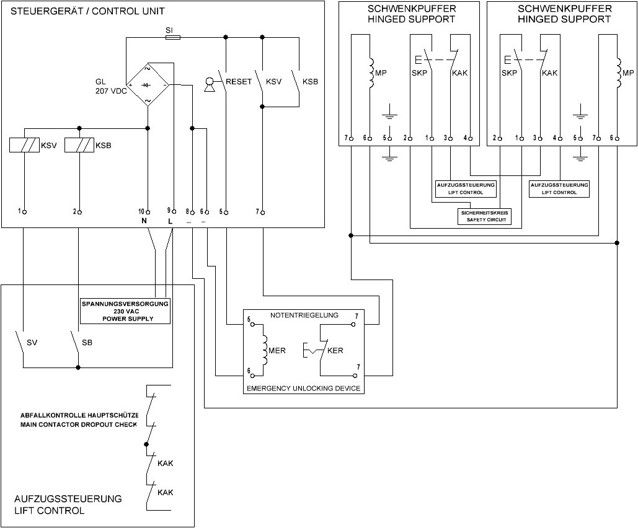 Circuit Diagram Lift Control Panel Wiring Diagram